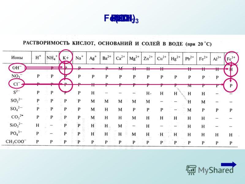 FeCl 3 KOH Fe(OH) 3 KCl