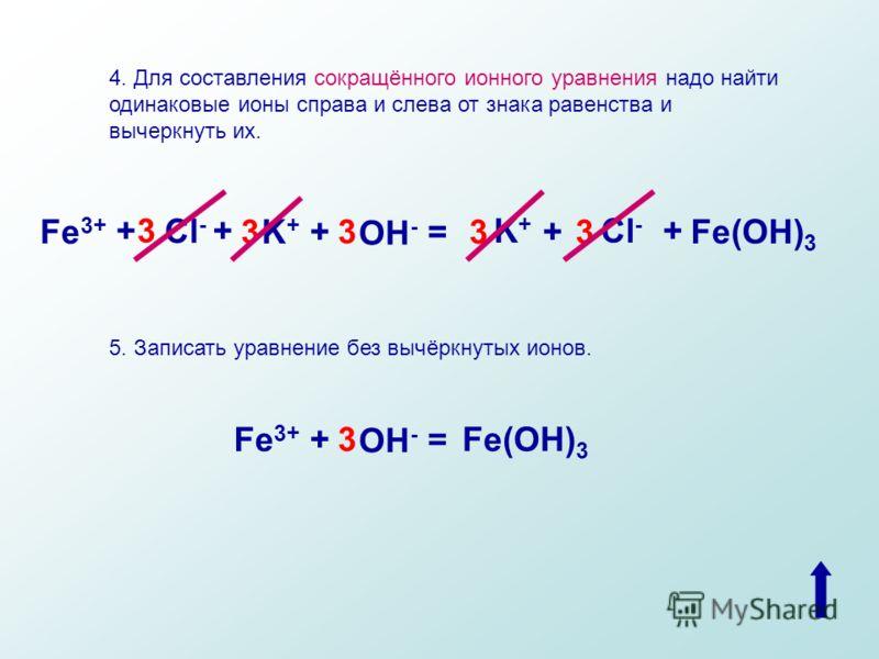 4. Для составления сокращённого ионного уравнения надо найти одинаковые ионы справа и слева от знака равенства и вычеркнуть их. Fe 3+ ++ K+K+ K+K+ Fe(OH) 3 = 33 Cl - ++ OH - Cl - 3 3 +3 5. Записать уравнение без вычёркнутых ионов. Fe 3+ Fe(OH) 3 = +