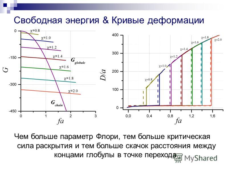 Чем больше параметр Флори, тем больше критическая сила раскрытия и тем больше скачок расстояния между концами глобулы в точке перехода. Свободная энергия & Кривые деформации