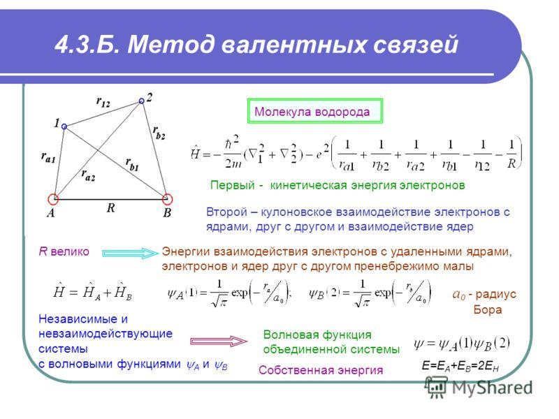 Б. Метод валентных связей