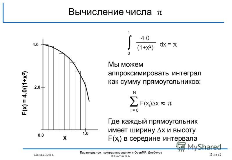 Вычисление числа 4.0 (1+x 2 ) dx = 0 1 F(x i ) x i = 0 N Мы можем аппроксимировать интеграл как сумму прямоугольников: Где каждый прямоугольник имеет ширину x и высоту F(x i ) в середине интервала F(x) = 4.0/(1+x 2 ) 4.0 2.0 1.0 X 0.0 Москва, 2008 г.