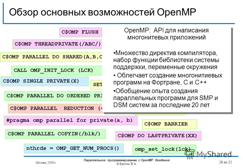 Обзор основных возможностей OpenMP omp_set_lock(lck) #pragma omp parallel for private(a, b) #pragma omp critical C$OMP PARALLEL DO SHARED(A,B,C) C$OMP PARALLEL REDUCTION (+: A, B) CALL OMP_INIT_LOCK (LCK) CALL OMP_TEST_LOCK(LCK) SETENV OMP_SCHEDULE S