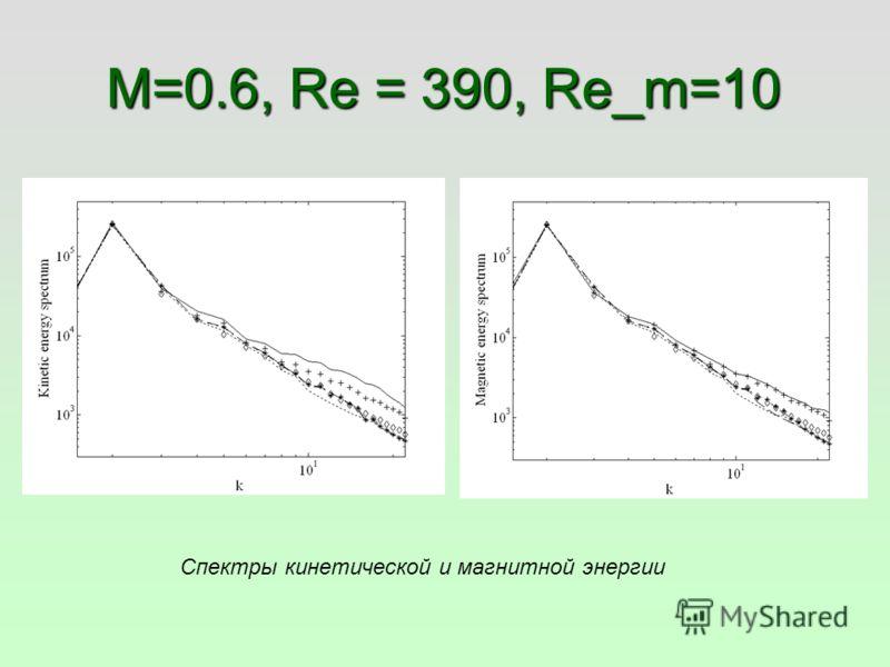 M=0.6, Re = 390, Re_m=10 Спектры кинетической и магнитной энергии