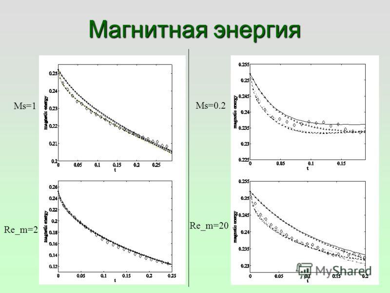 Магнитная энергия Ms=1 Ms=0.2 Re_m=2 Re_m=20