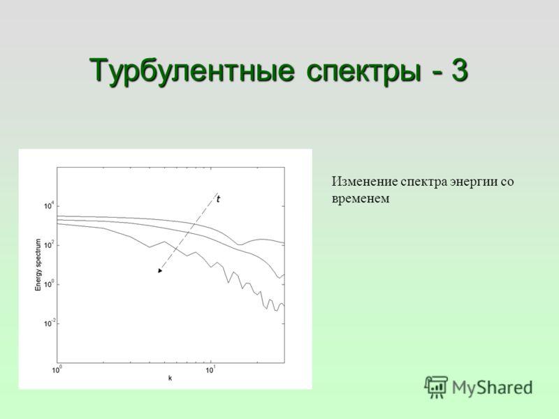 Турбулентные спектры - 3 Изменение спектра энергии со временем