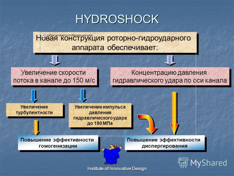 Institute of Innovative Design HYDROSHOCK Новая конструкция роторно-гидроударного аппарата обеспечивает: Новая конструкция роторно-гидроударного аппарата обеспечивает: Увеличение скорости потока в канале до 150 м/с Увеличение скорости потока в канале