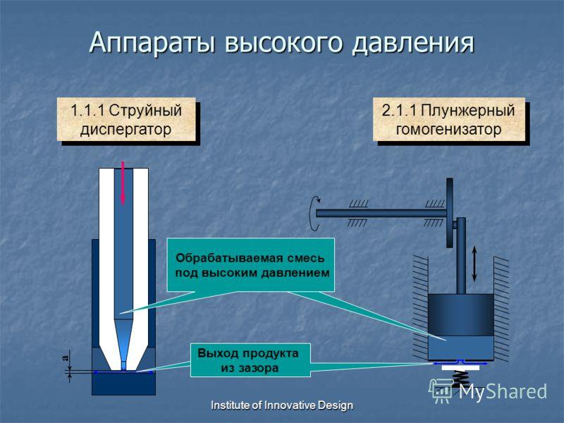 Institute of Innovative Design 2.1.1 Плунжерный гомогенизатор Аппараты высокого давления a 1.1.1 Струйный диспергатор 1.1.1 Струйный диспергатор Выход продукта из зазора Обрабатываемая смесь под высоким давлением Обрабатываемая смесь под высоким давл