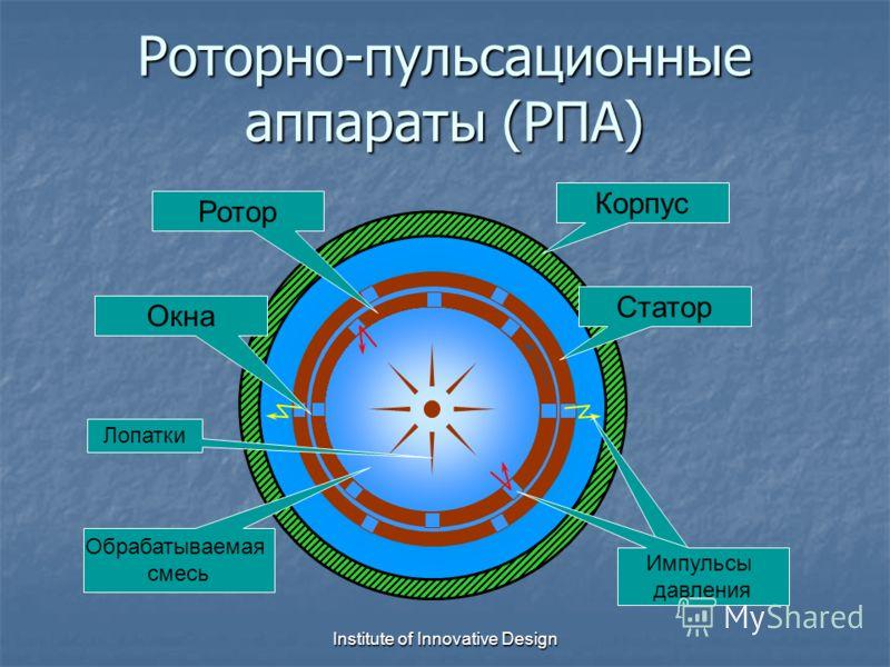 Institute of Innovative Design Роторно-пульсационные аппараты (РПА) Ротор Импульсы давления Лопатки Окна Обрабатываемая смесь Корпус Статор