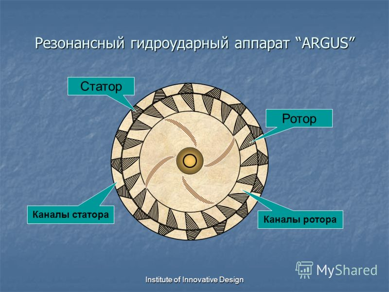 Institute of Innovative Design Резонансный гидроударный аппарат ARGUS Статор Ротор Каналы ротора Каналы статора
