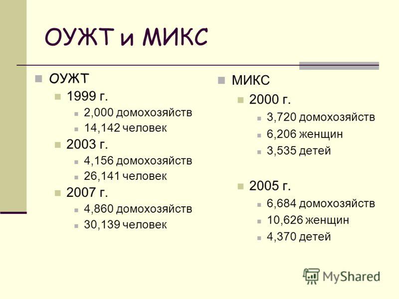 ОУЖТ и МИКС ОУЖТ 1999 г. 2,000 домохозяйств 14,142 человек 2003 г. 4,156 домохозяйств 26,141 человек 2007 г. 4,860 домохозяйств 30,139 человек МИКС 2000 г. 3,720 домохозяйств 6,206 женщин 3,535 детей 2005 г. 6,684 домохозяйств 10,626 женщин 4,370 дет