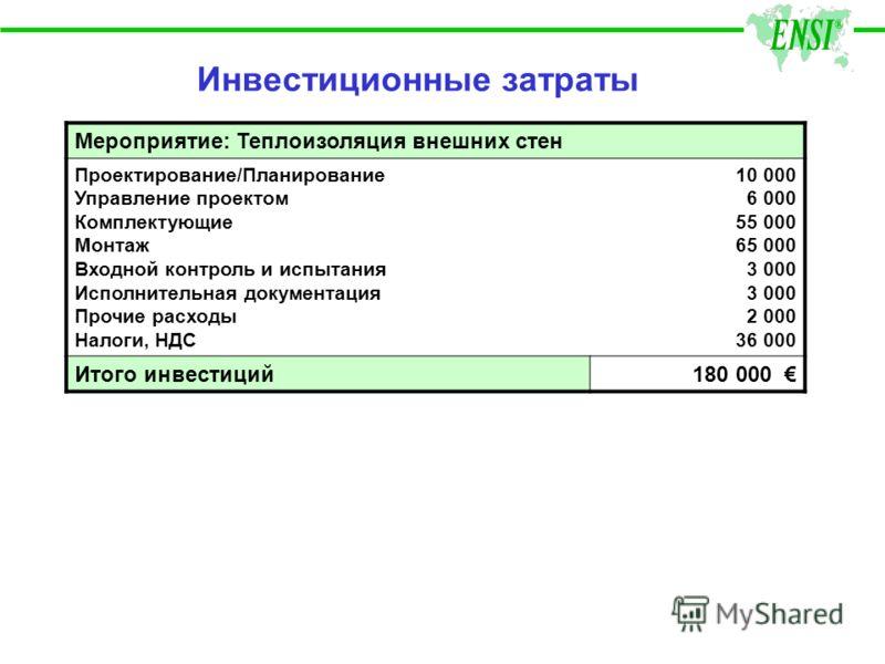 Инвестиционные затраты Мероприятие: Теплоизоляция внешних стен Проектирование/Планирование Управление проектом Комплектующие Монтаж Входной контроль и испытания Исполнительная документация Прочие расходы Налоги, НДС 10 000 6 000 55 000 65 000 3 000 2