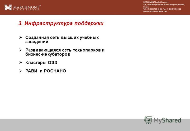 Созданная сеть высших учебных заведений Развивающаяся сеть технопарков и бизнес-инкубаторов Кластеры ОЭЗ РАВИ и РОСНАНО 3. Инфраструктура поддержки MARCHMONT Capital Partners 5/6, Teatralnaya Square, Nizhny Novgorod, 603005, Russia Tel: +7 (831) 419