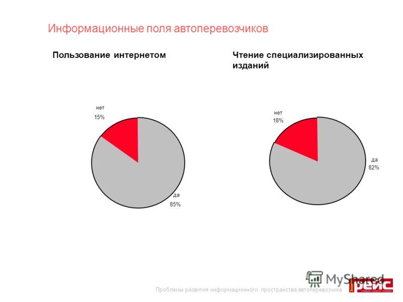 Пользование интернетом да 85% нет 15% да 82% нет 18% Чтение специализированных изданий Информационные поля автоперевозчиков Проблемы развития информационного пространства автоперевозчика