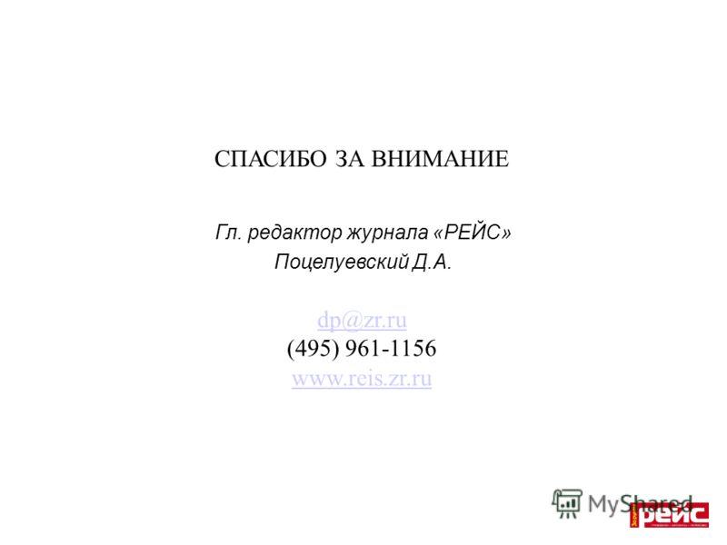 СПАСИБО ЗА ВНИМАНИЕ Гл. редактор журнала «РЕЙС» Поцелуевский Д.А. dp@zr.ru (495) 961-1156 www.reis.zr.ru