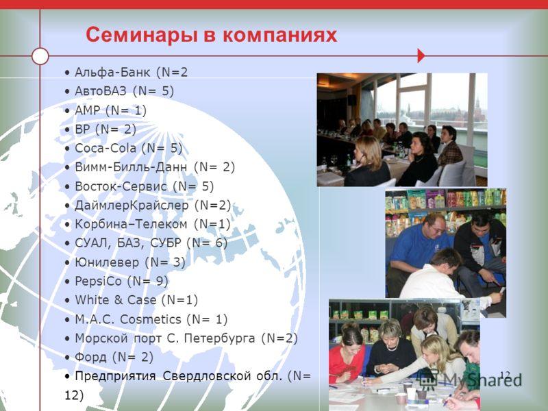 12 Семинары в компаниях Альфа-Банк (N=2 АвтоВАЗ (N= 5) АМР (N= 1) BP (N= 2) Coca-Cola (N= 5) Вимм-Билль-Данн (N= 2) Восток-Сервис (N= 5) ДаймлерКрайслер (N=2) Корбина–Телеком (N=1) СУАЛ, БАЗ, СУБР (N= 6) Юнилевер (N= 3) PepsiCo (N= 9) White & Case (N