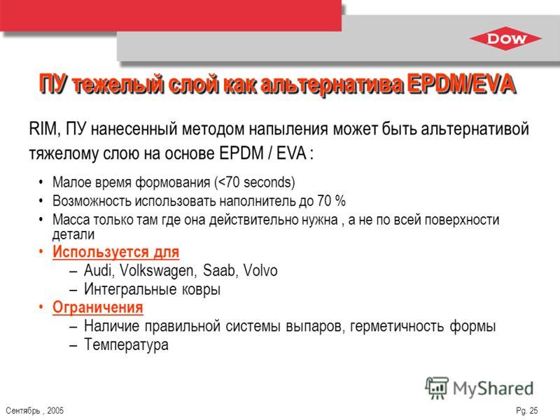 Сентябрь, 2005 Pg. 25 ПУ тежелый слой как альтернатива EPDM/EVA Малое время формования (
