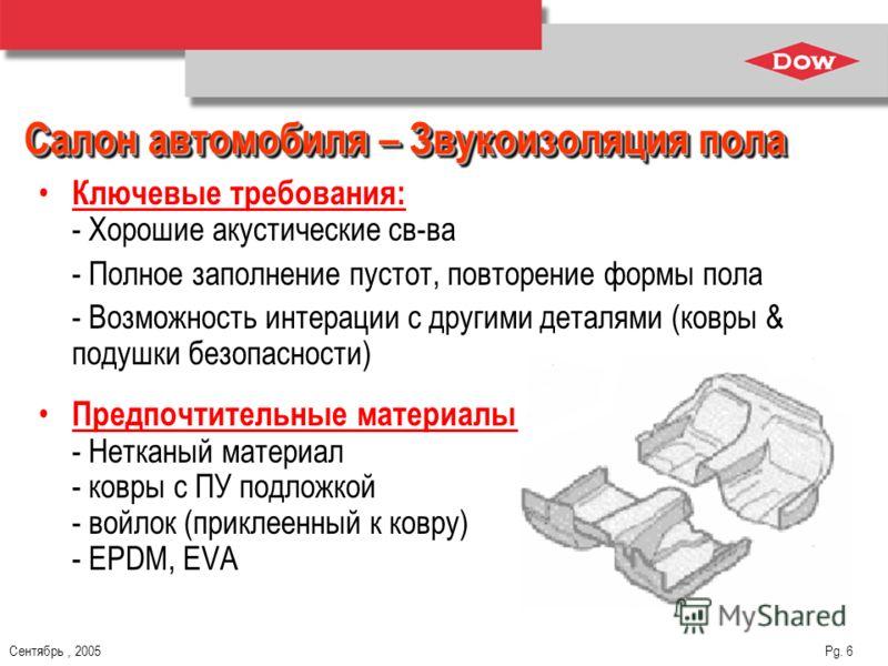 Сентябрь, 2005 Pg. 6 Ключевые требования: - Хорошие акустические св-ва - Полное заполнение пустот, повторение формы пола - Возможность интерации с другими деталями (ковры & подушки безопасности) Предпочтительные материалы: - Нетканый материал - ковры