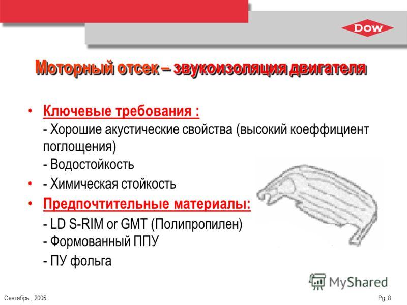 Сентябрь, 2005 Pg. 8 Ключевые требования : - Хорошие акустические свойства (высокий коеффициент поглощения) - Водостойкость - Химическая стойкость Предпочтительные материалы: - LD S-RIM or GMT (Полипропилен) - Формованный ППУ - ПУ фольга Моторный отс
