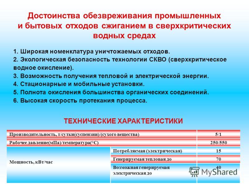 ТЕХНИЧЕСКИЕ ХАРАКТЕРИСТИКИ Производительность, т/сутки(суспензии)/(сухого вещества)5/1 Рабочее давление(мПа)/температура(°С)250/550 Мощность, кВт/час Потребляемая (электрическая)15 Генерируемая тепловая до70 Возможная генерируемая электрическая до 40