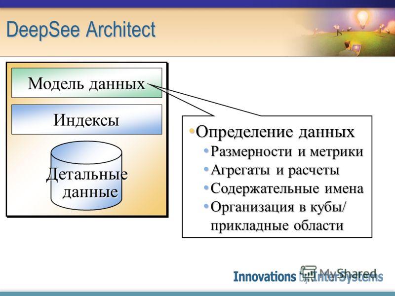 DeepSee Architect Индексы Модель данных Детальные данные Определение данных Определение данных Размерности и метрики Размерности и метрики Агрегаты и расчеты Агрегаты и расчеты Содержательные имена Содержательные имена Организация в кубы/ прикладные