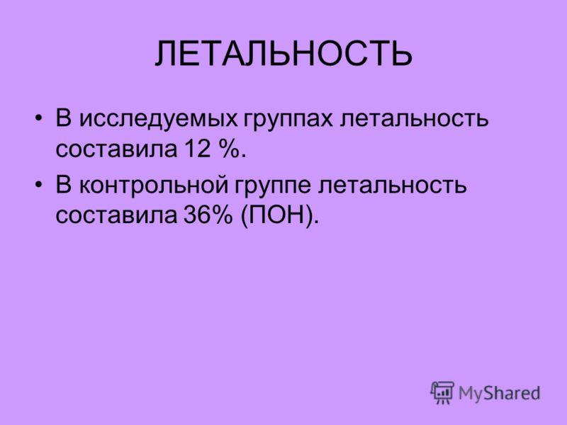 ЛЕТАЛЬНОСТЬ В исследуемых группах летальность составила 12 %. В контрольной группе летальность составила 36% (ПОН).