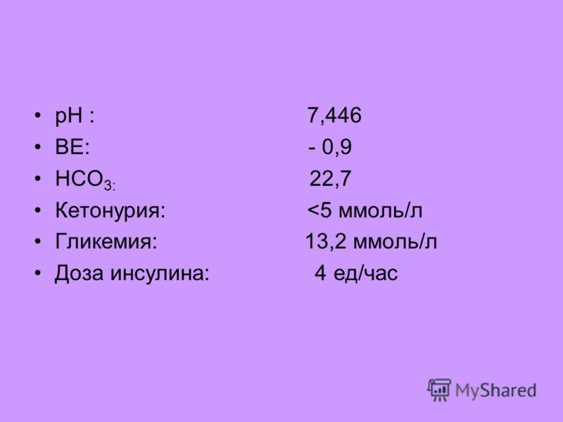 рН : 7,446 ВЕ: - 0,9 НСО 3: 22,7 Кетонурия: