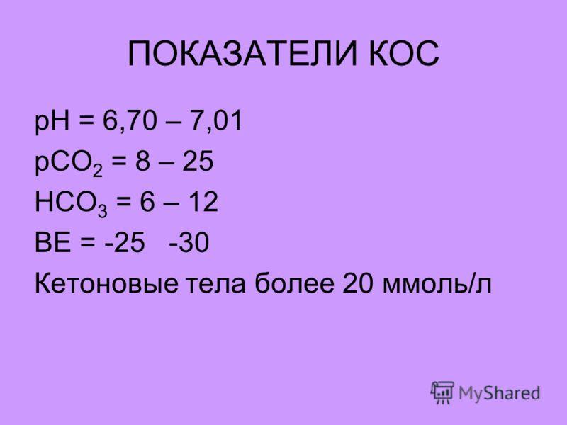 ПОКАЗАТЕЛИ КОС рН = 6,70 – 7,01 рСО 2 = 8 – 25 НСО 3 = 6 – 12 ВЕ = -25 -30 Кетоновые тела более 20 ммоль/л