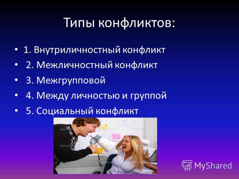 Типы конфликтов: 1. Внутриличностный конфликт 2. Межличностный конфликт 3. Межгрупповой 4. Между личностью и группой 5. Социальный конфликт
