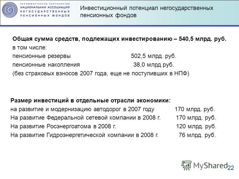 22 Общая сумма средств, подлежащих инвестированию – 540,5 млрд. руб. в том числе: пенсионные резервы 502,5 млрд. руб. пенсионные накопления 38,0 млрд.руб. (без страховых взносов 2007 года, еще не поступивших в НПФ) Размер инвестиций в отдельные отрас