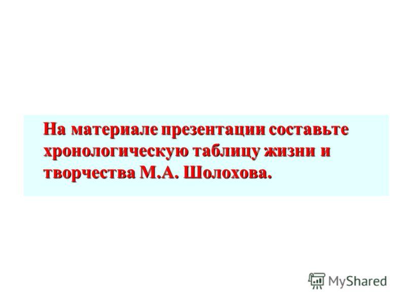 На материале презентации составьте хронологическую таблицу жизни и творчества М.А. Шолохова.