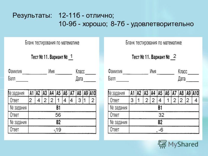 Результаты: 12-11б - отлично; 10-9б - хорошо; 8-7б - удовлетворительно 12 24224421132222244113 56 -19 32 -6