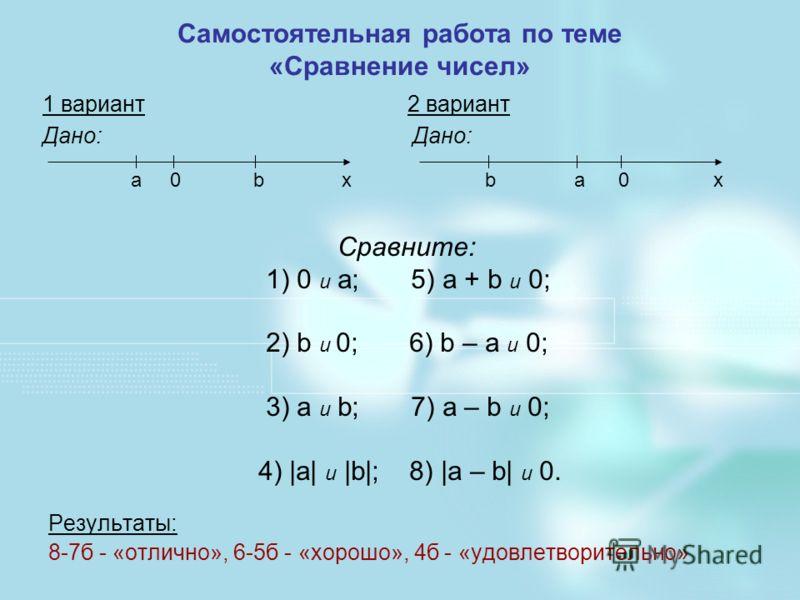 Самостоятельная работа по теме «Сравнение чисел» 1 вариант 2 вариант Дано: Результаты: 8-7б - «отлично», 6-5б - «хорошо», 4б - «удовлетворительно» a 0 b x b a 0 x Сравните: 1) 0 и a; 5) a + b и 0; 2) b и 0; 6) b – a и 0; 3) a и b; 7) a – b и 0; 4) |a