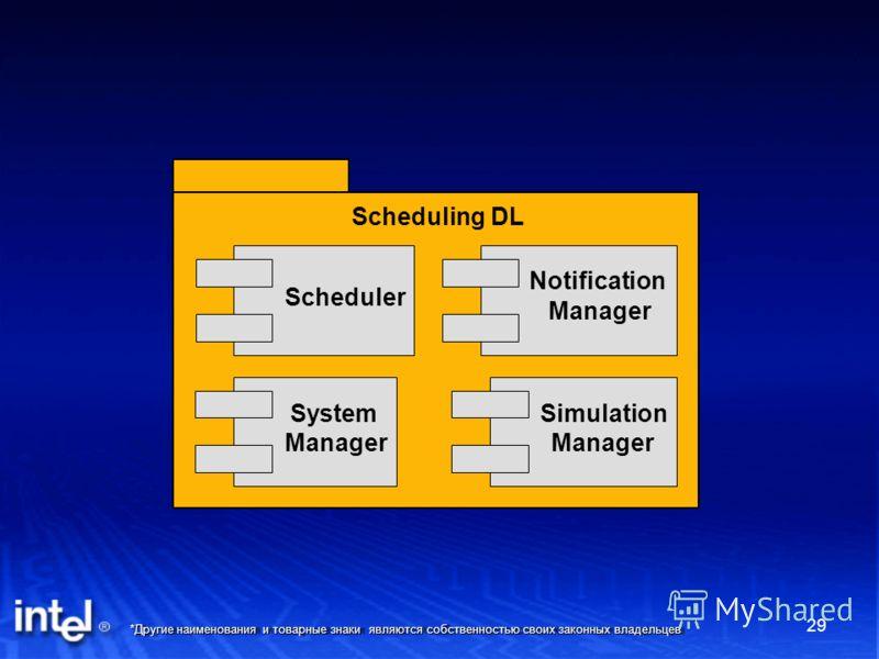 *Другие наименования и товарные знаки являются собственностью своих законных владельцев 29 Scheduling DL System Manager Scheduler Notification Manager Simulation Manager