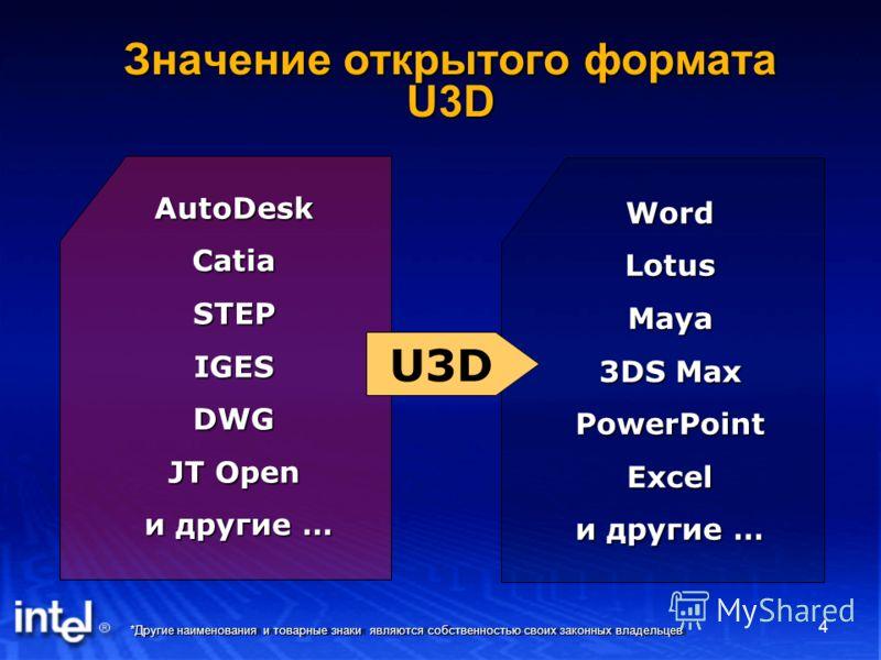 *Другие наименования и товарные знаки являются собственностью своих законных владельцев 4 Значение открытого формата U3D WordLotusMaya 3DS Max PowerPointExcel и другие … AutoDeskCatiaSTEPIGESDWG JT Open и другие … и другие … U3D