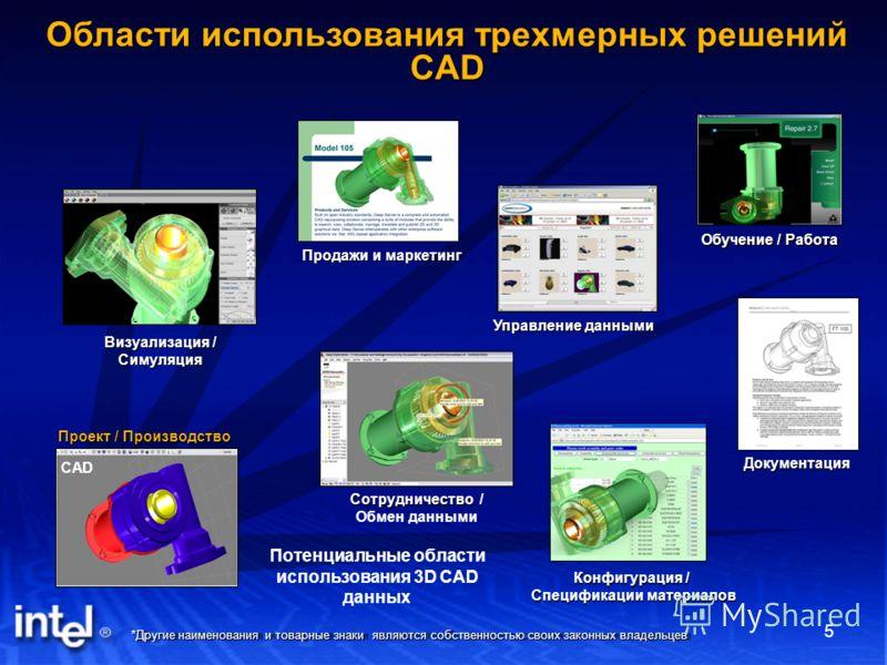 *Другие наименования и товарные знаки являются собственностью своих законных владельцев 5 Области использования трехмерных решений CAD Потенциальные области использования 3D CAD данных Продажи и маркетинг Управление данными Обучение / Работа Документ