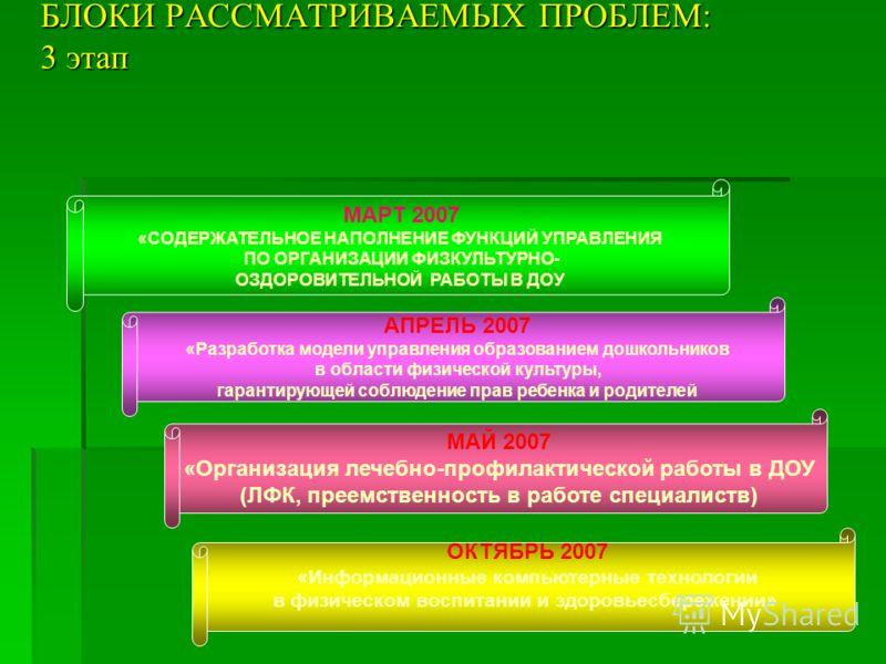 БЛОКИ РАССМАТРИВАЕМЫХ ПРОБЛЕМ: 3 этап МАРТ 2007 «СОДЕРЖАТЕЛЬНОЕ НАПОЛНЕНИЕ ФУНКЦИЙ УПРАВЛЕНИЯ ПО ОРГАНИЗАЦИИ ФИЗКУЛЬТУРНО- ОЗДОРОВИТЕЛЬНОЙ РАБОТЫ В ДОУ АПРЕЛЬ 2007 «Разработка модели управления образованием дошкольников в области физической культуры,