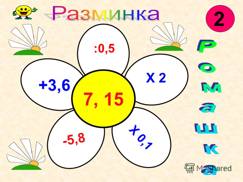 X 2 +3,6 X 0, 1 :0,5 -5,8 7, 15 2