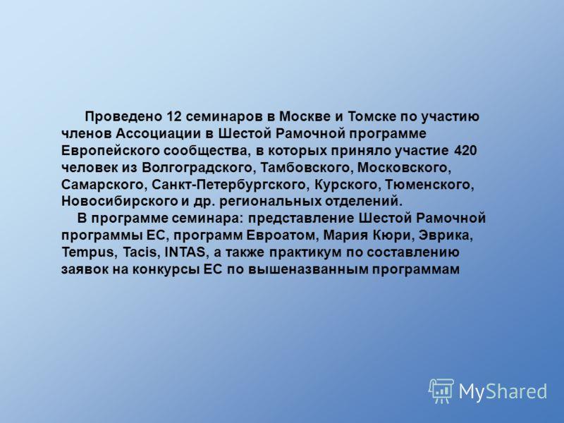 Проведено 12 семинаров в Москве и Томске по участию членов Ассоциации в Шестой Рамочной программе Европейского сообщества, в которых приняло участие 420 человек из Волгоградского, Тамбовского, Московского, Самарского, Санкт-Петербургского, Курского,