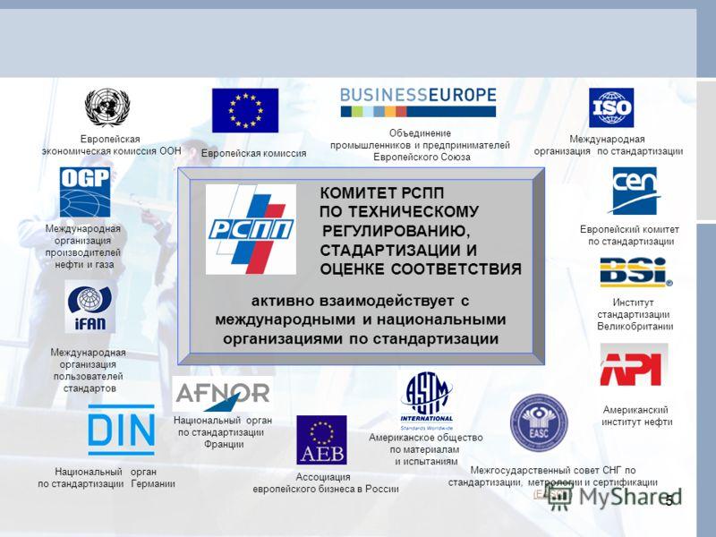 5 Европейская экономическая комиссия ООН Европейская комиссия Объединение промышленников и предпринимателей Европейского Союза Межгосударственный совет СНГ по стандартизации, метрологии и сертификации (EASC) ) (EASC) Международная организация произво