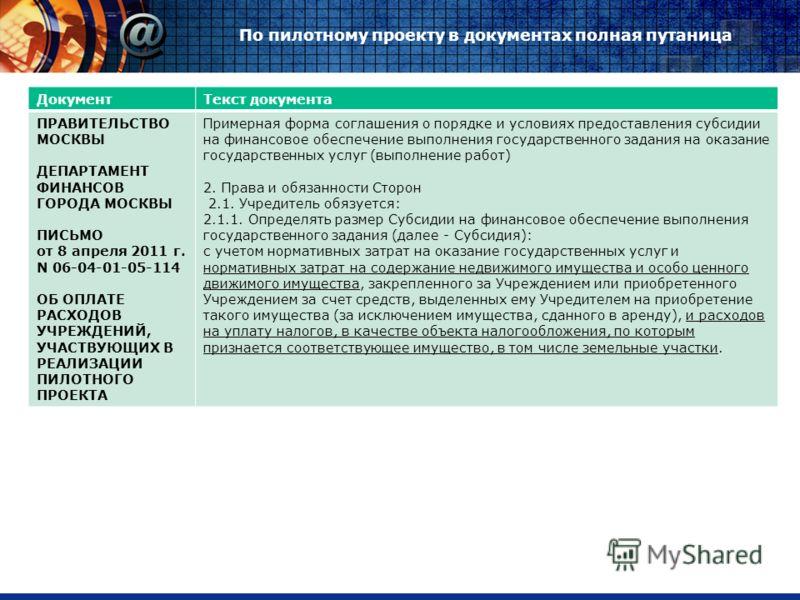По пилотному проекту в документах полная путаница ДокументТекст документа ПРАВИТЕЛЬСТВО МОСКВЫ ДЕПАРТАМЕНТ ФИНАНСОВ ГОРОДА МОСКВЫ ПИСЬМО от 8 апреля 2011 г. N 06-04-01-05-114 ОБ ОПЛАТЕ РАСХОДОВ УЧРЕЖДЕНИЙ, УЧАСТВУЮЩИХ В РЕАЛИЗАЦИИ ПИЛОТНОГО ПРОЕКТА П