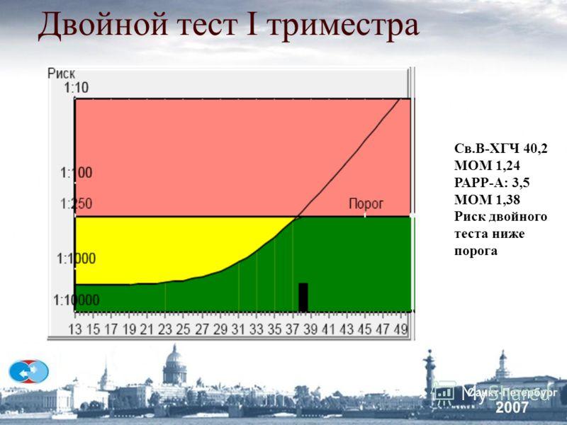 Двойной тест I триместра Св.В-ХГЧ 40,2 МОМ 1,24 РАРР-А: 3,5 МОМ 1,38 Риск двойного теста ниже порога
