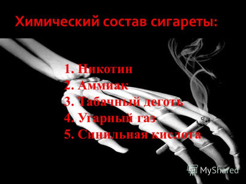 1. Никотин 2. Аммиак 3. Табачный деготь 4. Угарный газ 5. Синильная кислота