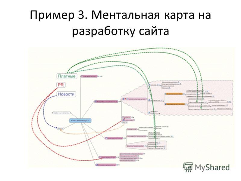 Пример 3. Ментальная карта на разработку сайта