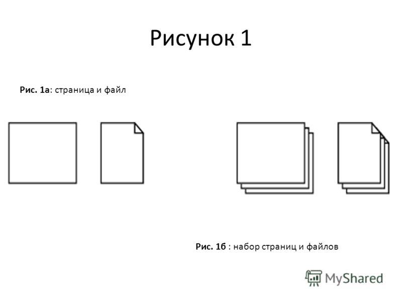 Рис. 1б : набор страниц и файлов Рис. 1а: страница и файл Рисунок 1