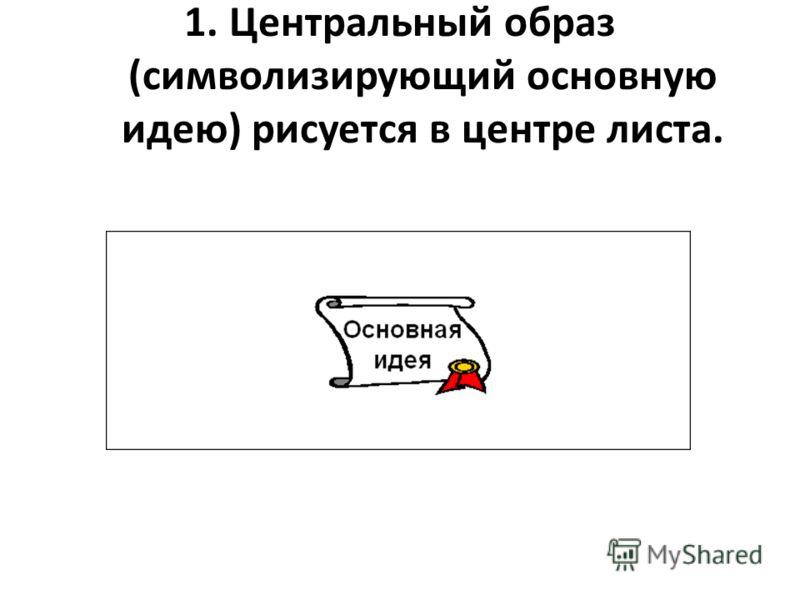 1.Центральный образ (символизирующий основную идею) рисуется в центре листа.