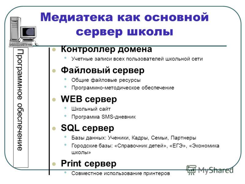 Программное обеспечение Медиатека как основной сервер школы Контроллер домена Учетные записи всех пользователей школьной сети Файловый сервер Общие файловые ресурсы Программно-методическое обеспечение WEB сервер Школьный сайт Программа SMS-дневник SQ