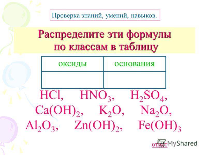 Распределите эти формулы по классам в таблицу оксидыоснования HCl, HNO 3, H 2 SO 4, Ca(OH) 2, K 2 O, Na 2 O, Al 2 O 3, Zn(OH) 2, Fe(OH) 3 ответ Проверка знаний, умений, навыков.