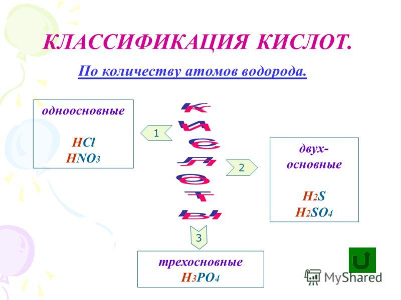 КЛАССИФИКАЦИЯ КИСЛОТ. 2 1 3 одноосновные HCl HNO 3 двух- основные H 2 S H 2 SO 4 трехосновные H 3 PO 4 По количеству атомов водорода.