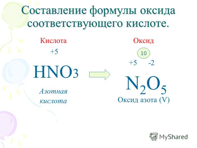 Составление формулы оксида соответствующего кислоте. Кислота +5 HNO 3 Азотная кислота Оксид +5 -2 N O Оксид азота (V) 10 N 2 O 5