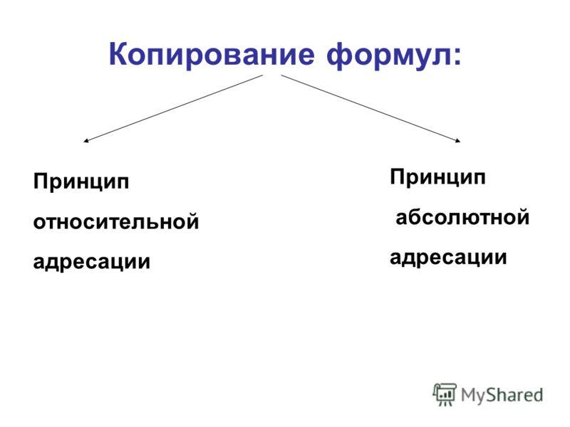 Копирование формул: Принцип относительной адресации Принцип абсолютной адресации